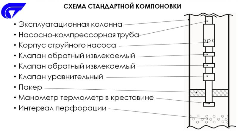 sst-kompon.png