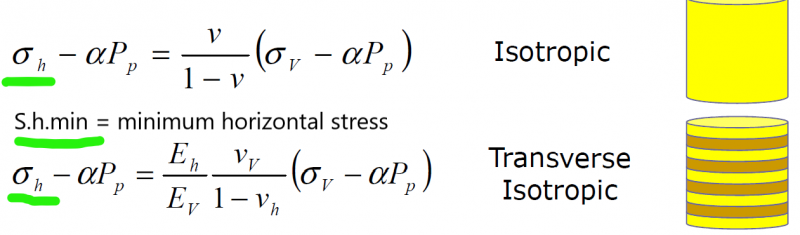 isotropic_and_anisotropic_cases_shmin_02.png